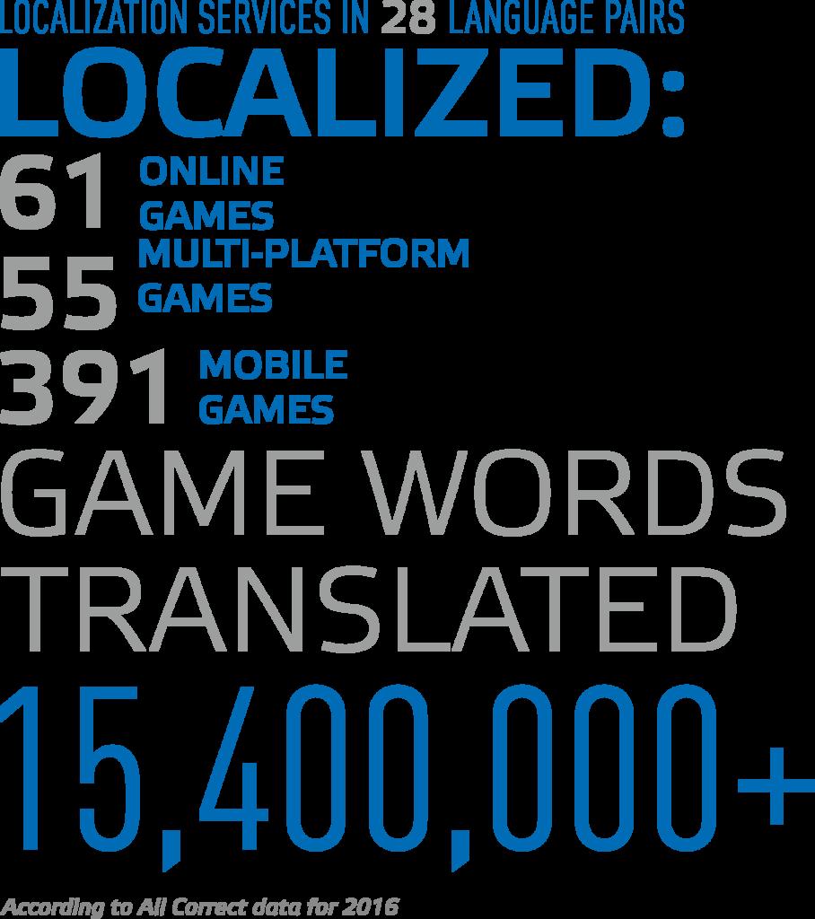 game_localization_vert